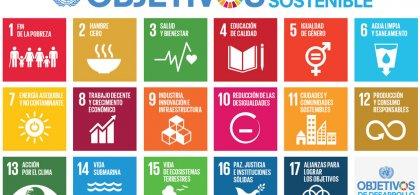 Imágenes de los objetivos de desarrollo sostenible